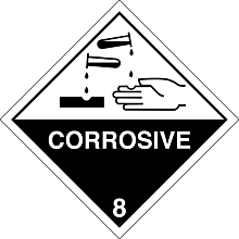 Corrosive 8 White Hand Placard Labels 250x250mm
